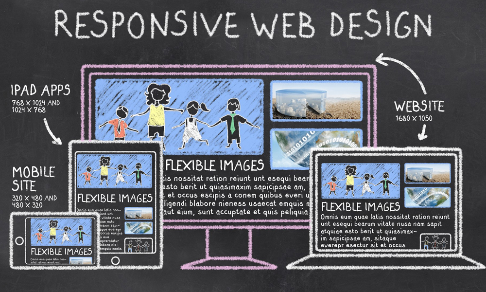 Responsive Web Design: A benefit in SEO Strategy in Perth