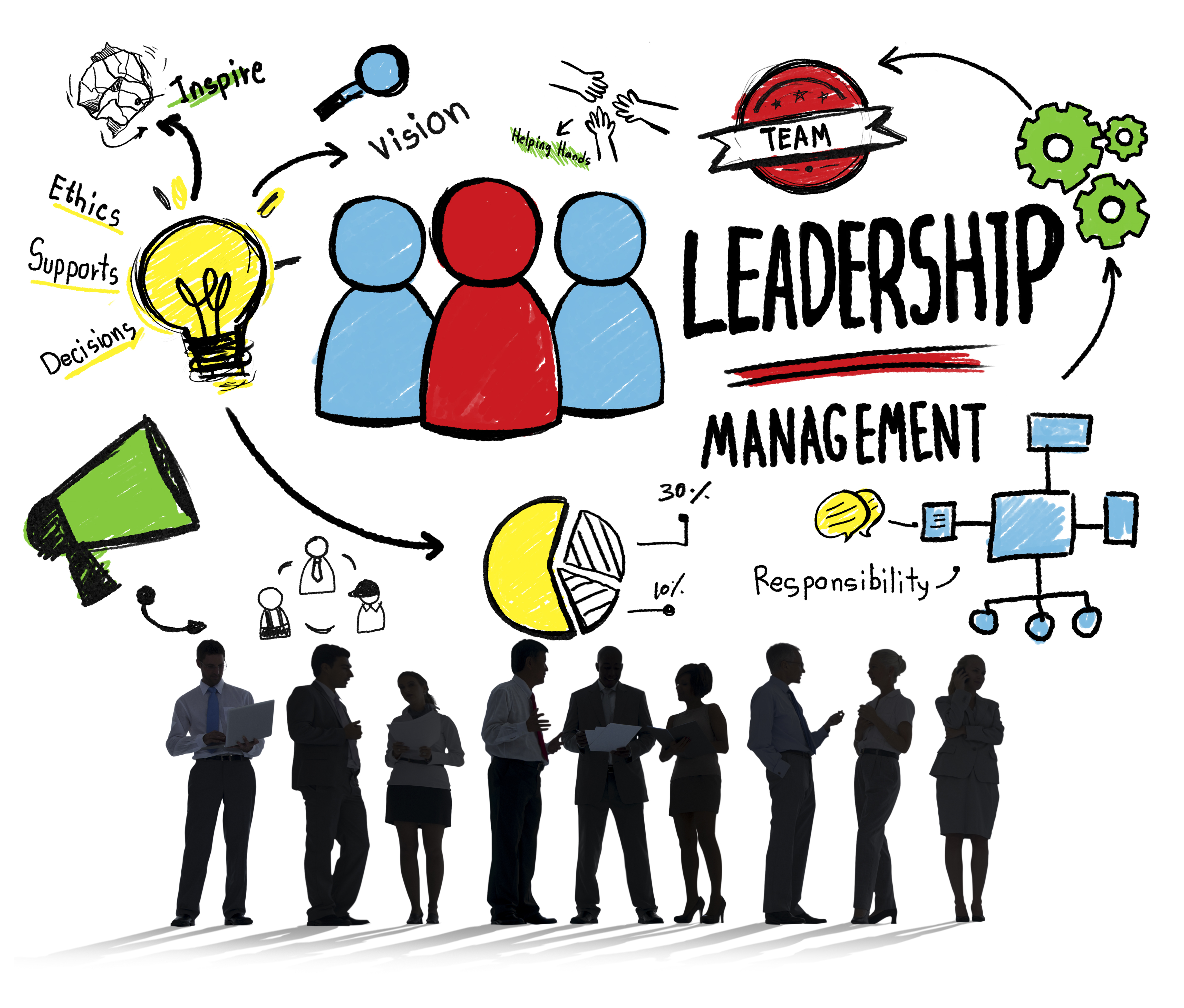 A Leadership and Management