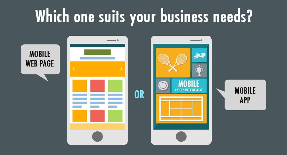Mobile Website and Mobile Apps are Keys to Success