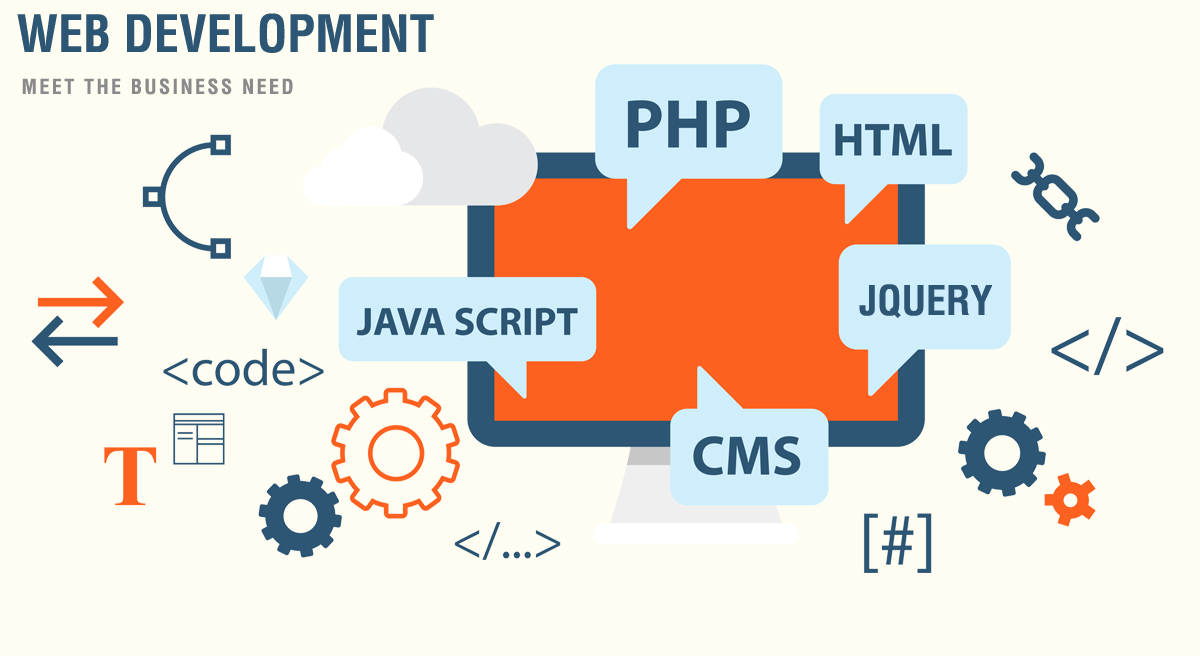 What A Business Must Expect From A Web Development Company
