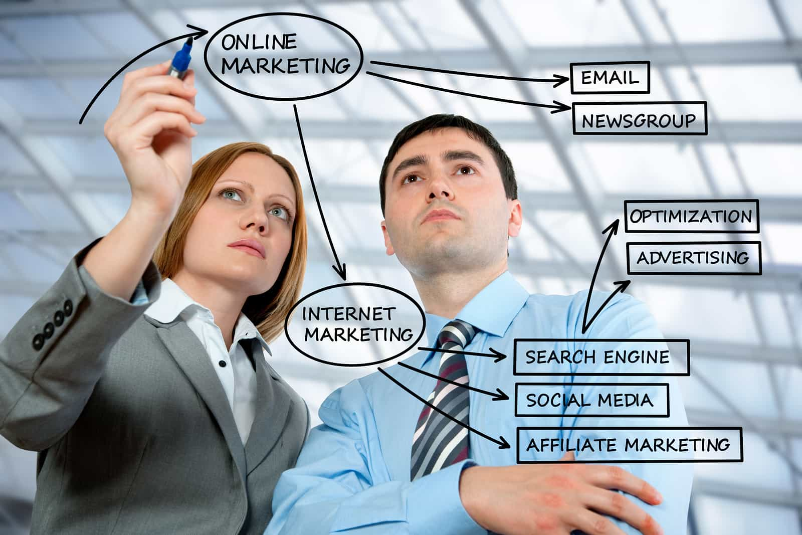 Your search for Online Marketing Company Melbourne ends here
