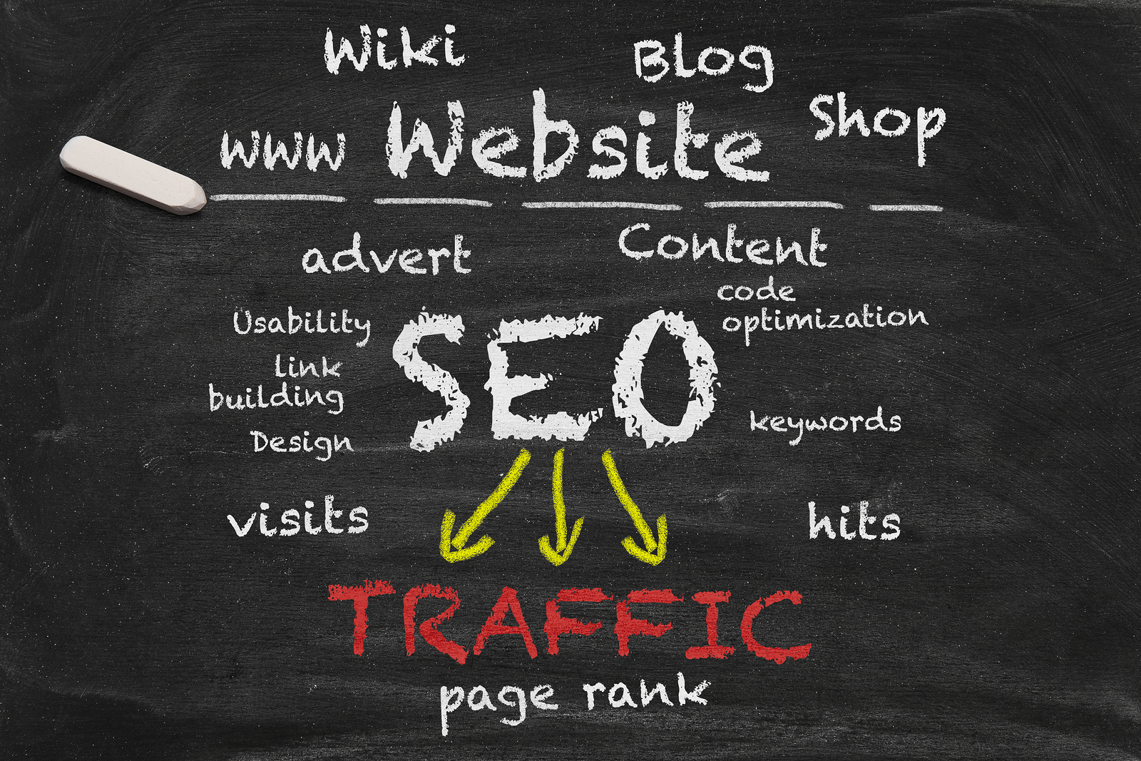 Some incredible benefits of SEO Melbourne