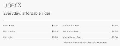 Uber X affordable rides