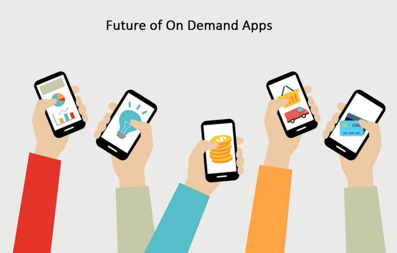 Uber for x- Want to know the future of Uber X on demand apps?