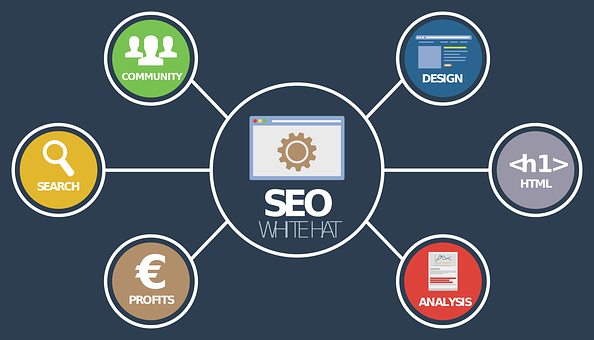 Why SEO Audit Is An Important Aspect For A Website