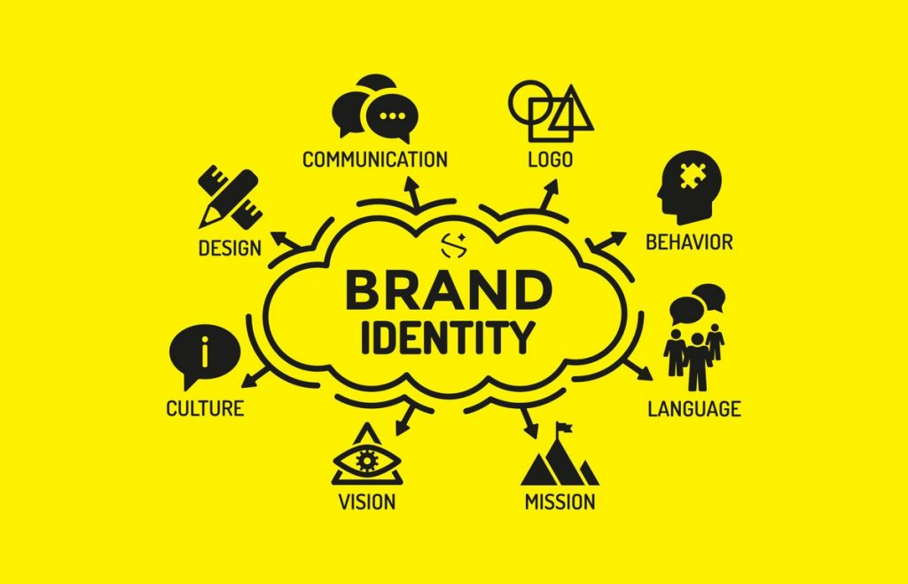 What-is-Brand-Identity-3