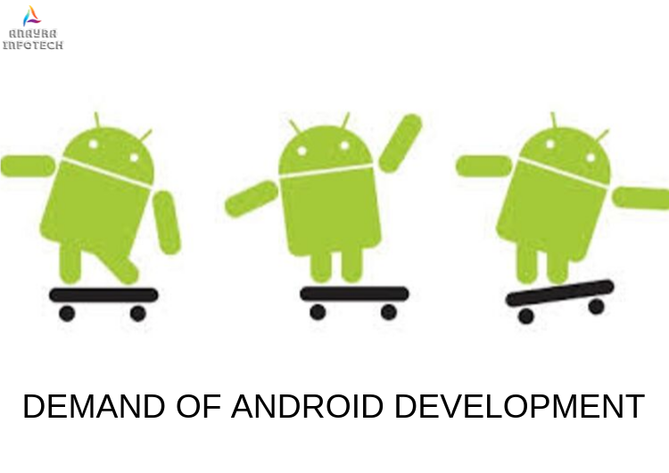 Demand of Android Development