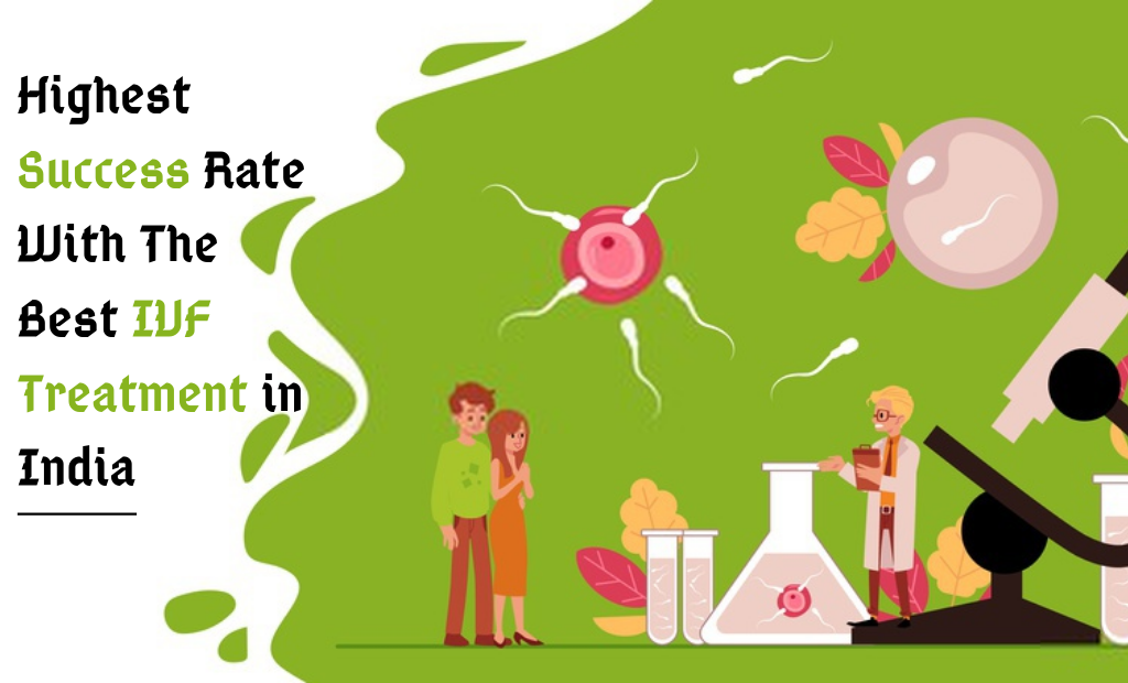 Highest Success Rate With The Best IVF Treatment in India
