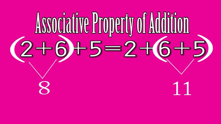 Applications of Maths Concepts in Real Life