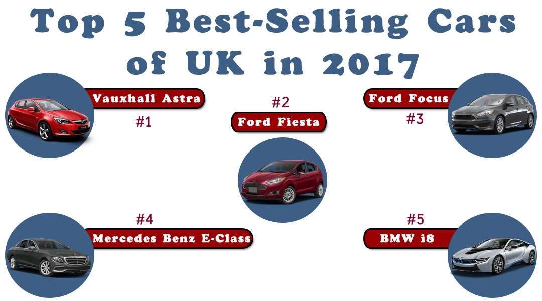 Top 5 Best-Selling Cars of UK in 2017