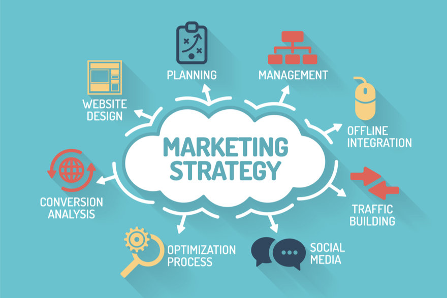 4 Marketing Strategies You Should Start to Consider in 2020