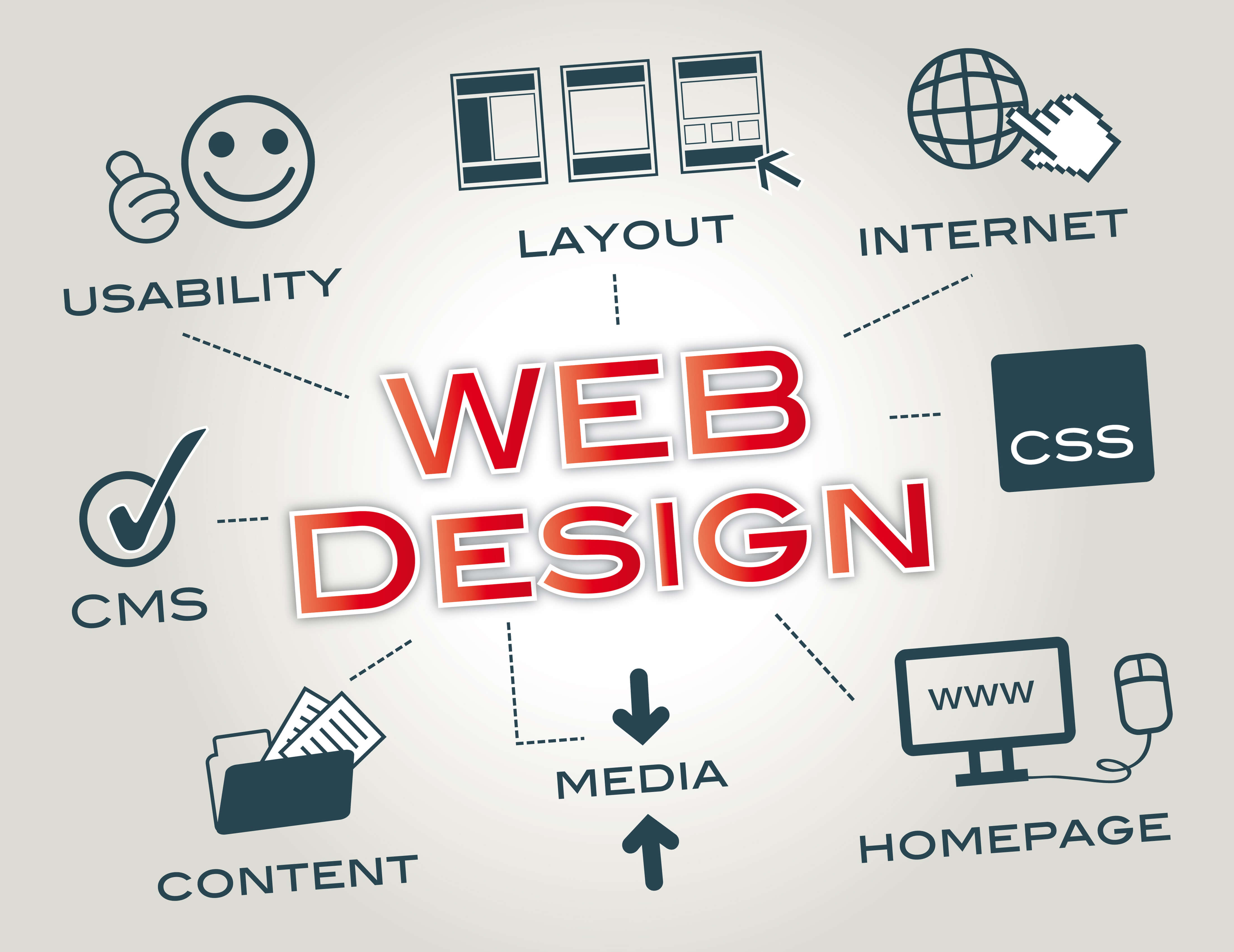 Make your website for marketing products and goods with Web Designer Adelaide