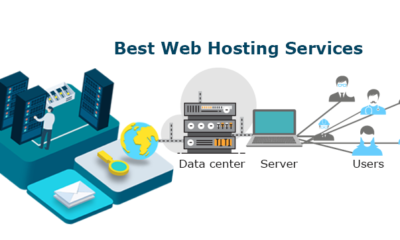 Best-Web-Hosting-Services