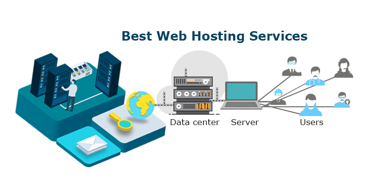 How to Enlist the Best Website Hosting Services Christchurch?