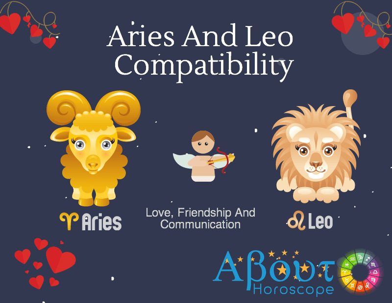 Dynamic Duo Nature of Aries and Leo Compatibility