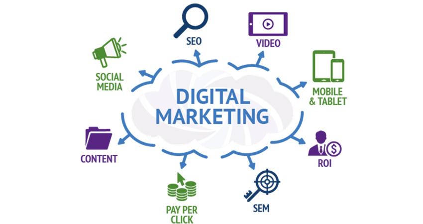 The Advantages of Digital Marketing