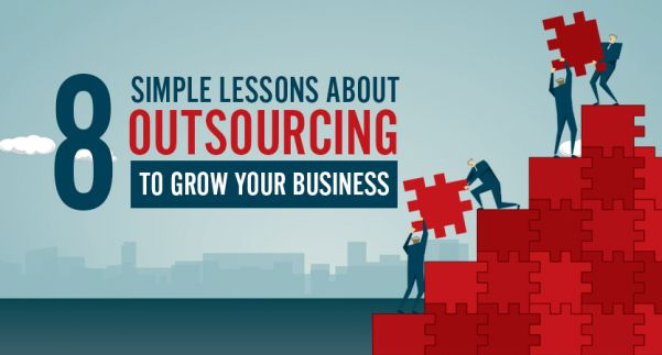 8 Business Processes Outsourcing You Could Outsource to a Virtual Assistant