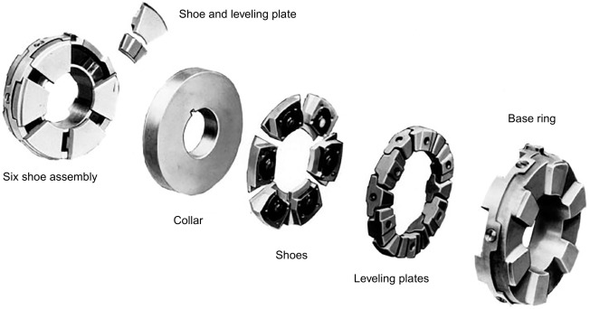 Thrust Roller Bearing – A Must For Modern Machines to Perform Efficiently