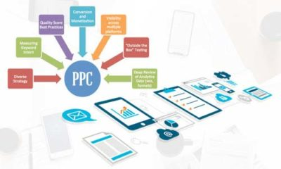 Best PPC Services