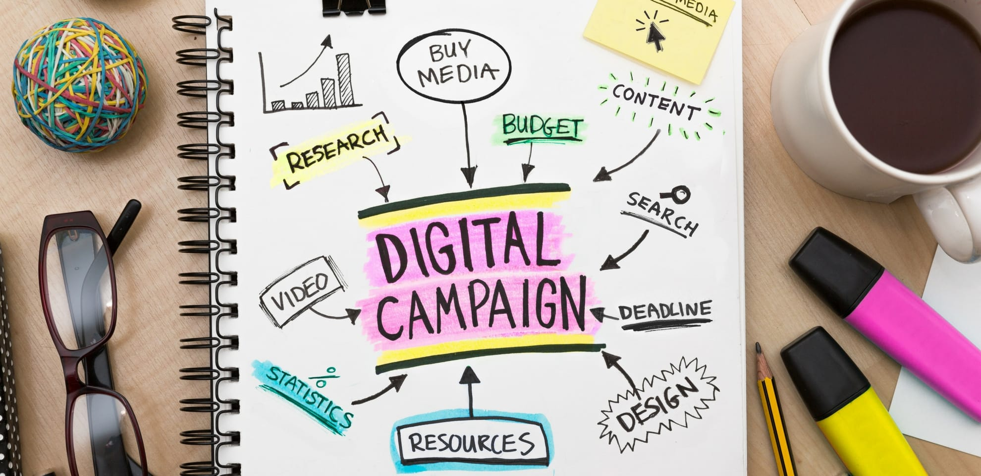 All you need to know About the Online Advertising