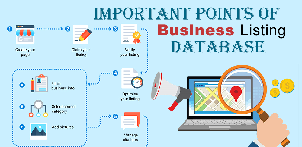Important Points of Free Business Listing Database