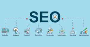 SEO Important in 2020