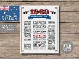A Customized 50th Birthday Poster