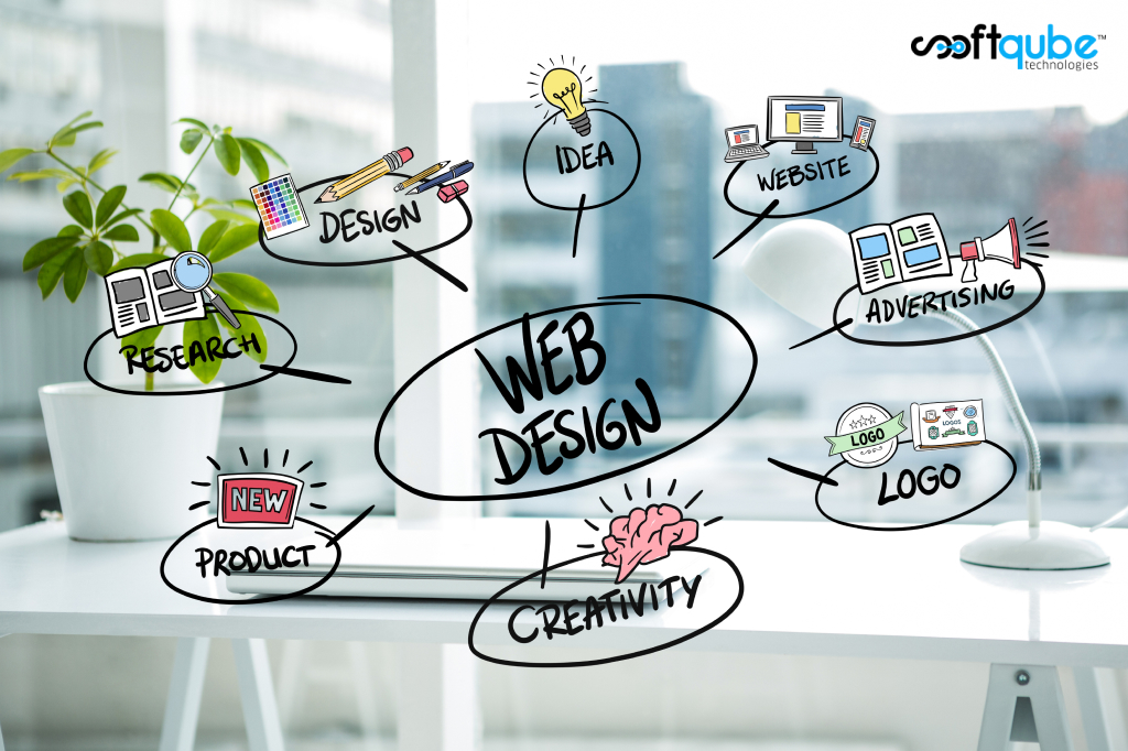 Benefits of Working with the Best Web Design Company