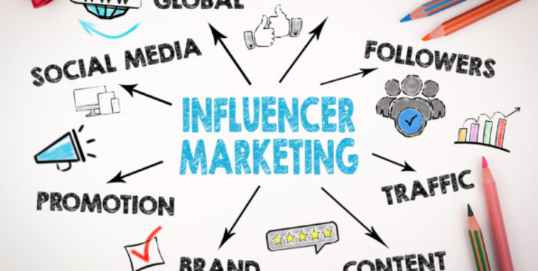 6 Influencer Marketing Success Stories That Will Inspire You