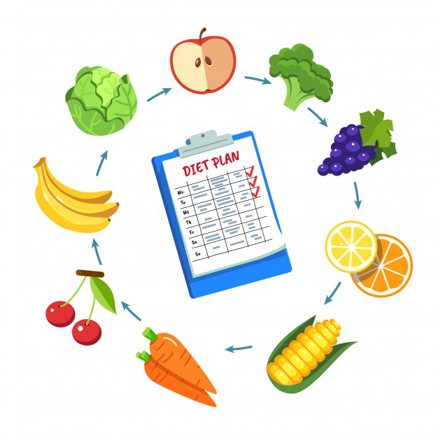 Why You Should Keep A Food Journal
