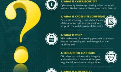5 Must Know Cybersecurity interview questions and answers
